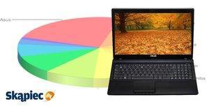 Ranking notebooków - październik 2013