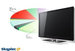 Ranking telewizorów LCD - czerwiec 2011