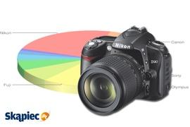 Ranking aparatów fotograficznych - październik 2011