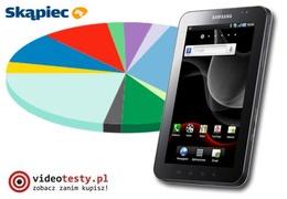 Ranking tabletów i palmtopów - sierpień 2011