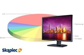 Ranking monitorów LCD - październik 2011