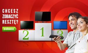 Klasyfikacja TOP 10 Telewizorów - Ranking Luty 2015