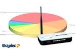 Ranking routerów - styczeń 2013