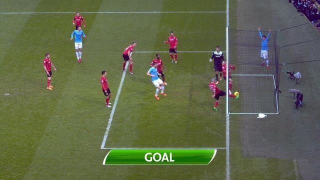 Technologia goal-line, nowa jakość w futbolu