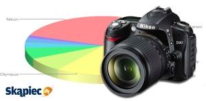 Ranking aparatów fotograficznych - marzec 2012