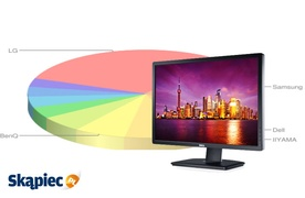 Ranking monitorów LCD - listopad 2011