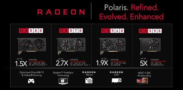 Porównanie serii RX500