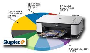Ranking drukarek - sierpień 2010