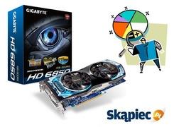 Ranking kart graficznych - październik 2011