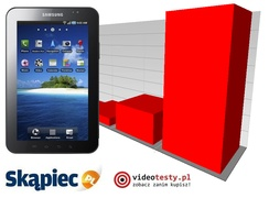 Ranking tabletów - maj 2011