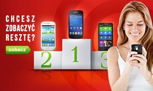 Jaki Smartfon Kupić - Ranking Lipiec 2015