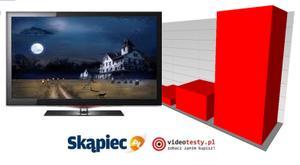 Ranking telewizorów LCD - kwiecień 2011