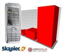 Ranking telefonów komórkowych - wrzesień 2011