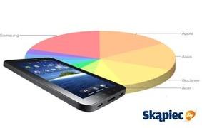Ranking tabletów - sierpień 2013