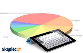 Ranking tabletów - październik 2011