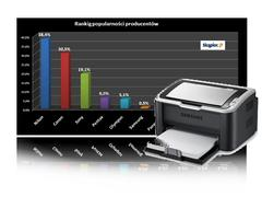 Ranking drukarek - listopad 2010